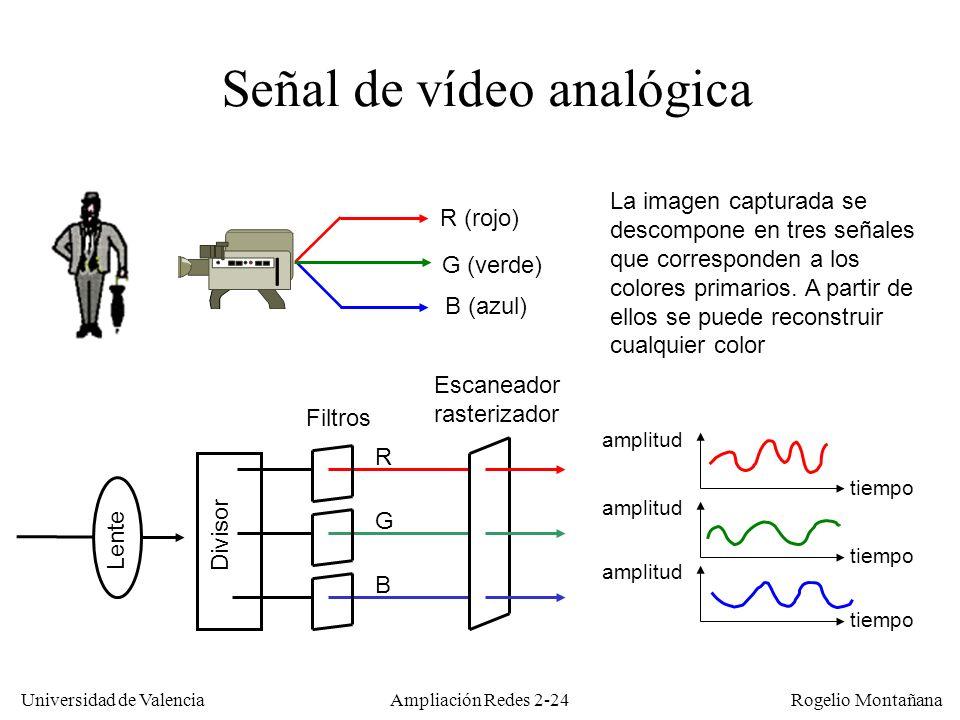 Universidad de Valencia Rogelio Montañana Ampliación Redes 2-23 Sumario Fundamentos de telefonía.
