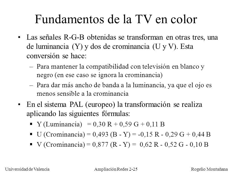 Universidad de Valencia Rogelio Montañana Ampliación Redes 2-24 Señal de vídeo analógica R (rojo) G (verde) B (azul) Divisor R B G Lente Filtros Escaneador rasterizador amplitud tiempo amplitud tiempo amplitud tiempo La imagen capturada se descompone en tres señales que corresponden a los colores primarios.