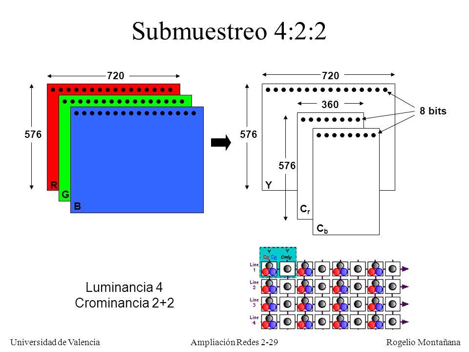 Universidad de Valencia Rogelio Montañana Ampliación Redes 2-28 Submuestreo La reducción de la resolución en las componentes de crominancia se denomina submuestreo (equivalente a reducir la frecuencia de muestreo al digitalizar una onda) El submuestreo se basa en la menor sensibilidad del ojo humano a la crominancia.