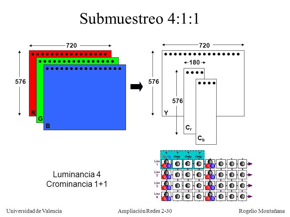 Universidad de Valencia Rogelio Montañana Ampliación Redes 2-29 B G RY CbCb CrCr 720 576 360 Luminancia 4 Crominancia 2+2 Submuestreo 4:2:2 8 bits 576