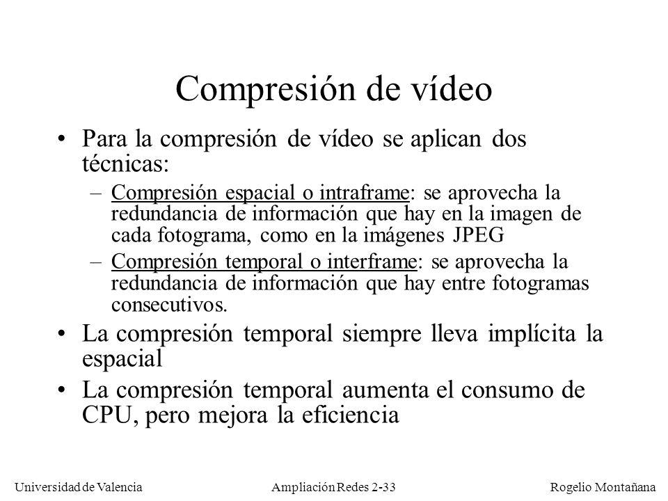 Universidad de Valencia Rogelio Montañana Ampliación Redes 2-32 Caudales de video digital en diferentes calidades (a 25 fps) CalidadSub- muestreo Bits/ pixel ResoluciónCaudal no compr.