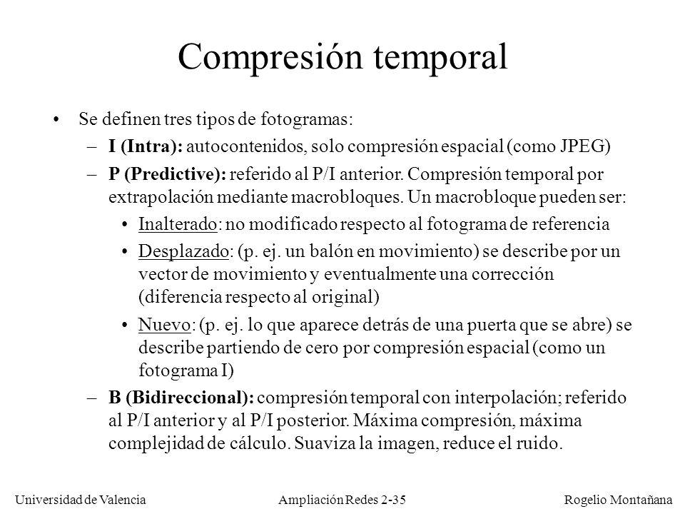 Universidad de Valencia Rogelio Montañana Ampliación Redes 2-34 Compresión espacial de vídeo Consiste en la compresión de cada fotograma de forma independiente.