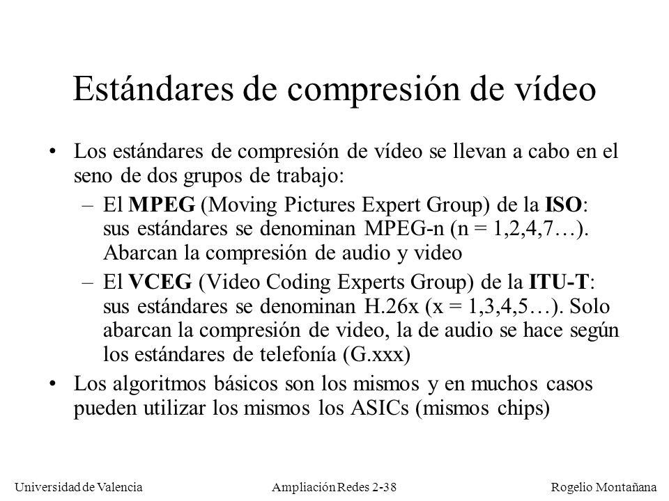 Universidad de Valencia Rogelio Montañana Ampliación Redes 2-37 Caudal de una vídeoconferencia Caudal medio: 384 Kb/s Resolución: 352 x 288 x 30 fps Caudal instantáneo 600 Kb/s 300 Kb/s Fotograma I Fotogramas P y B (mayor compresión) Tiempo 0 Kb/s 0 ms100 ms200 ms300 ms400 ms … I B B P B B P B B I …