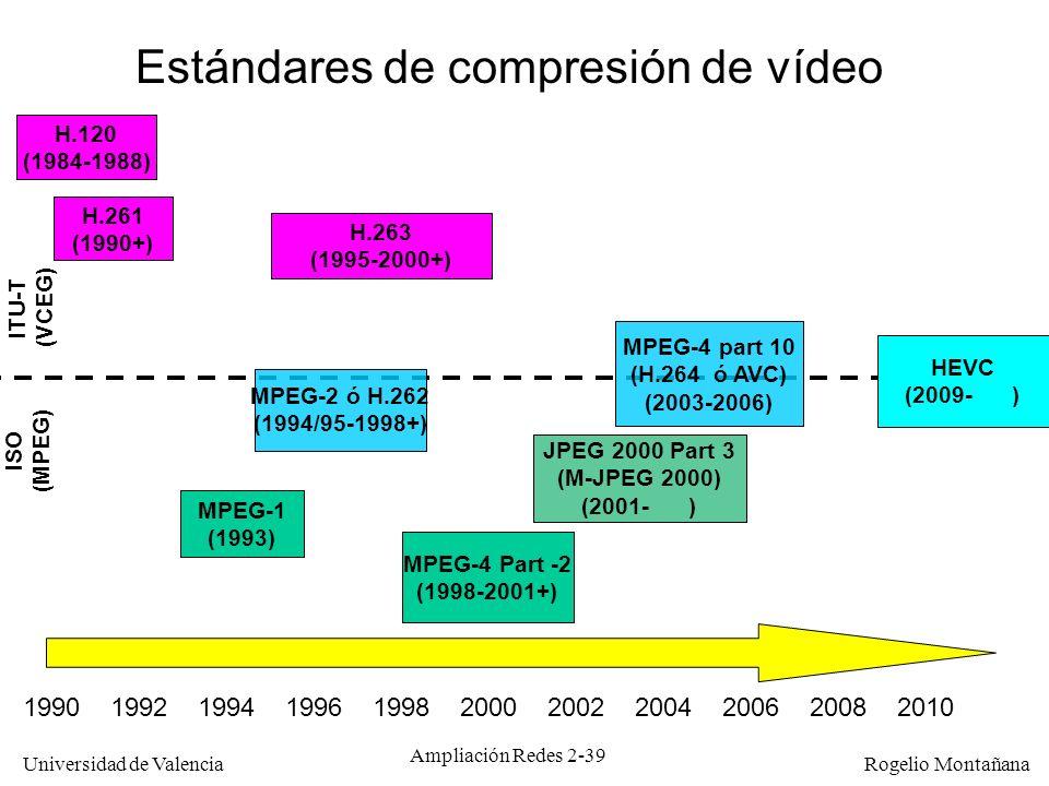 Universidad de Valencia Rogelio Montañana Ampliación Redes 2-38 Estándares de compresión de vídeo Los estándares de compresión de vídeo se llevan a cabo en el seno de dos grupos de trabajo: –El MPEG (Moving Pictures Expert Group) de la ISO: sus estándares se denominan MPEG-n (n = 1,2,4,7…).