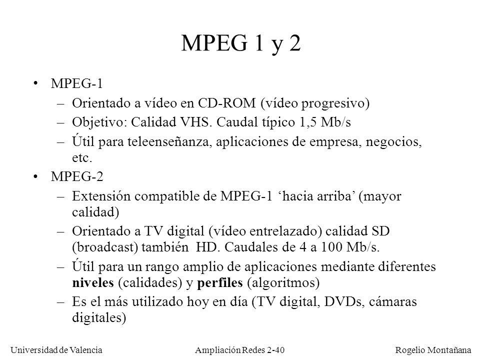 Universidad de Valencia Rogelio Montañana Ampliación Redes 2-39 Estándares de compresión de vídeo 1990 1992 1994 1996 1998 2000 2002 2004 2006 2008 2010 ISO (MPEG) ITU-T (VCEG) MPEG-1 (1993) MPEG-4 Part -2 (1998-2001+) H.120 (1984-1988) H.261 (1990+) H.263 (1995-2000+) MPEG-2 ó H.262 (1994/95-1998+) MPEG-4 part 10 (H.264 ó AVC) (2003-2006) JPEG 2000 Part 3 (M-JPEG 2000) (2001- ) HEVC (2009- )