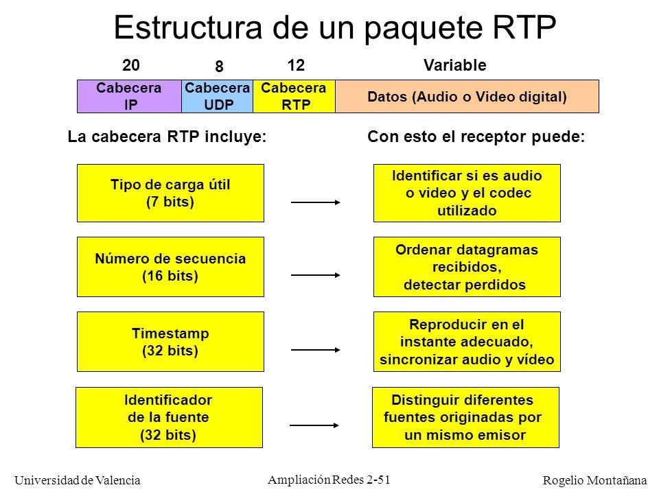 Universidad de Valencia Rogelio Montañana Ampliación Redes 2-50 Protocolos RTP y RTCP Los protocolos RTP (Real Time Protocol) y RTCP (Real Time Control Protocol) complementan UDP cuando se envía tráfico en tiempo real Sus funciones son: –Detectar los paquetes perdidos e informar de ello al emisor (el cual normalmente no reenviará esos paquetes) –Detectar y descartar duplicados –Detectar paquetes que llegan fuera de orden RTP y RTCP pueden funcionar en unicast y en multicast