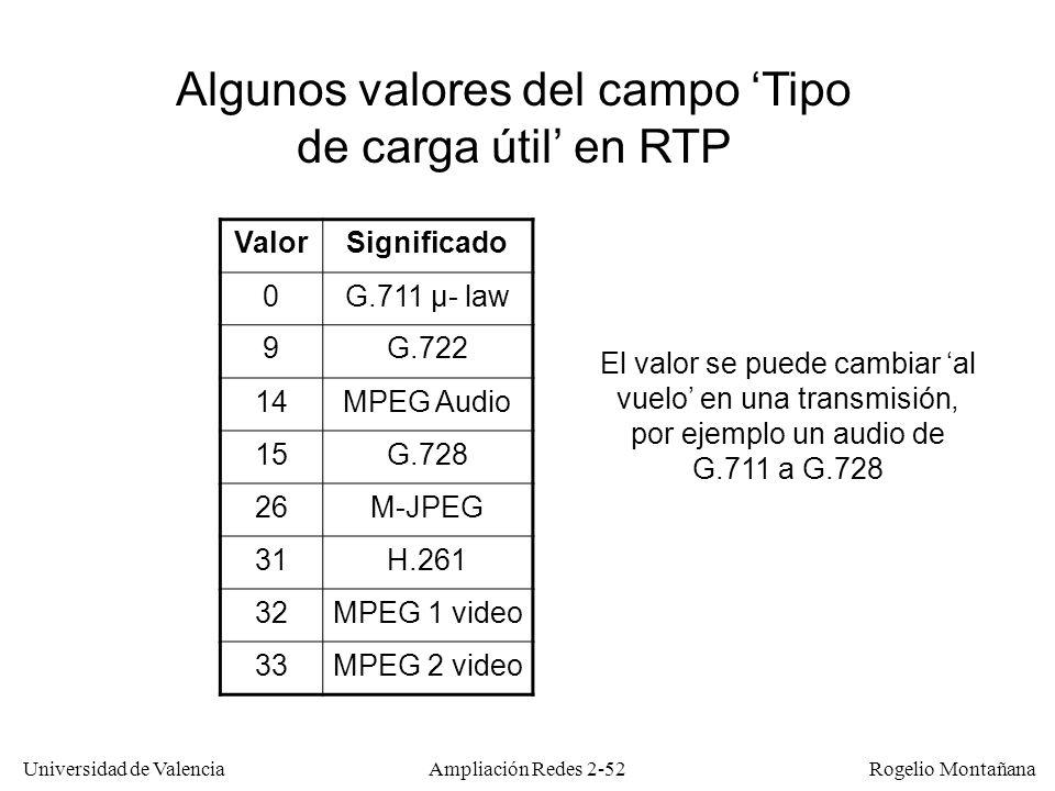 Universidad de Valencia Rogelio Montañana Ampliación Redes 2-51 Estructura de un paquete RTP Cabecera UDP Cabecera IP Datos (Audio o Video digital) Cabecera RTP 8 2012Variable Número de secuencia (16 bits) Ordenar datagramas recibidos, detectar perdidos Timestamp (32 bits) Reproducir en el instante adecuado, sincronizar audio y vídeo Tipo de carga útil (7 bits) Identificar si es audio o video y el codec utilizado La cabecera RTP incluye:Con esto el receptor puede: Identificador de la fuente (32 bits) Distinguir diferentes fuentes originadas por un mismo emisor
