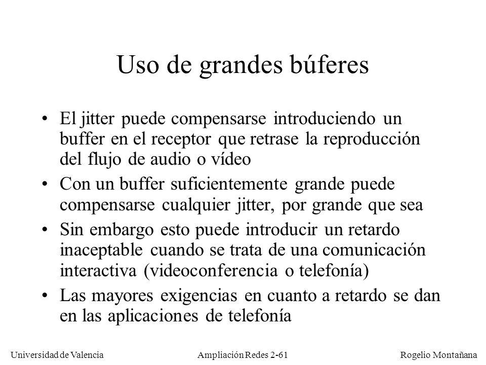 Universidad de Valencia Rogelio Montañana Multimedia sin QoS La necesidad de utilizar aplicaciones multimedia en redes sin QoS ha provocado el desarrollo de técnicas paliativas tales como: –Usar grandes búferes en el receptor.