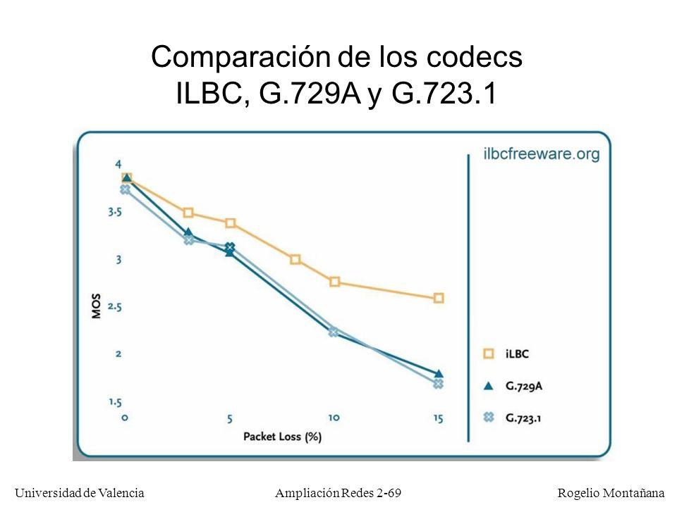 Universidad de Valencia Rogelio Montañana Ampliación Redes 2-68 Codec ILBC Para compensar la poca implantación de técnicas QoS en Internet se han desarrollado códecs resistentes a la pérdida de paquetes El codec ILBC (Internet Low Bitrate Codec) ha sido desarrollado por el IETF (RFC 3951) con el objetivo de permitir una calidad aceptable aun en el caso de que produzca la pérdida de una cantidad significativa de paquetes ILBC es utilizado por Skype, Google Talk, Yahoo Messenger, Gizmo5, QuteCom y Ekiga