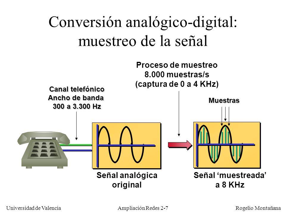 Universidad de Valencia Rogelio Montañana Ampliación Redes 2-107 Llamada SIP directa entre dos UAs Alicia 147.156.12.24 UA Client Luis 154.42.13.26 UA Server INVITE luis@154.42.13.26 c=IN IP4 147.156.12.24 m=audio 38060 RTP/AVP 0 Puerto 5060 (Suena el teléfono de Luis) 200 OK c=IN IP4 154.42.13.26 m=audio 48753 RTP/AVP 3 ACK Puerto 5060 Puerto 38060 Puerto 48753 Audio G.711 µ-law (sobre RTP) Audio GSM (sobre RTP) Indica audio GSM Indica audio G.711 µ-law Puerto 5060