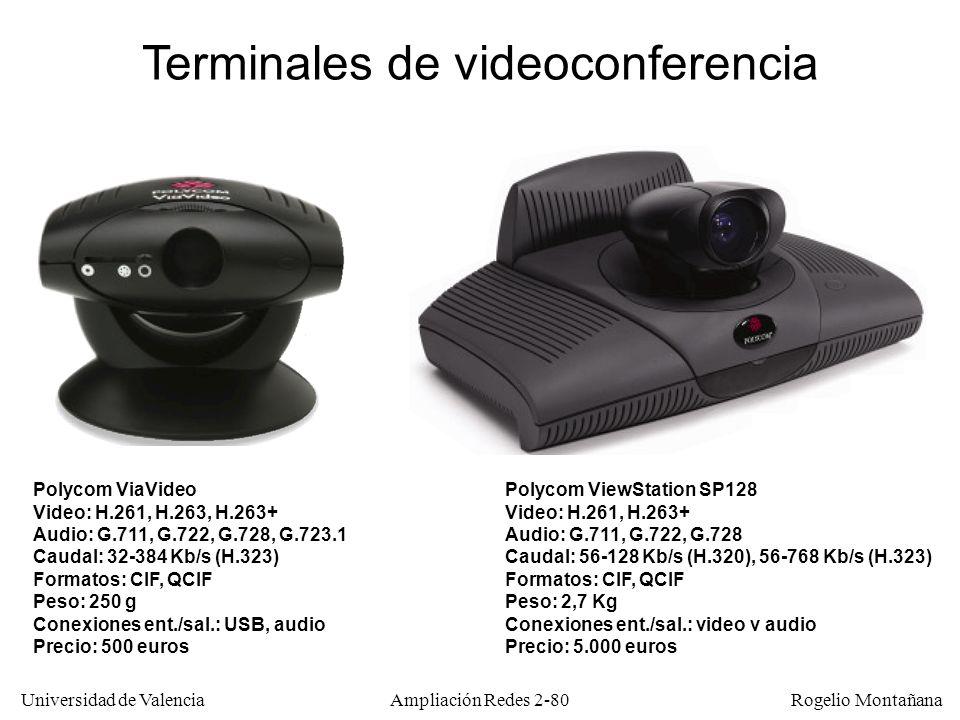 Universidad de Valencia Rogelio Montañana Ampliación Redes 2-79 Arquitectura terminal H.323 Equipo e/s de vídeo Equipo e/s de audio Datos usuario Aplicaciones T.120, etc.