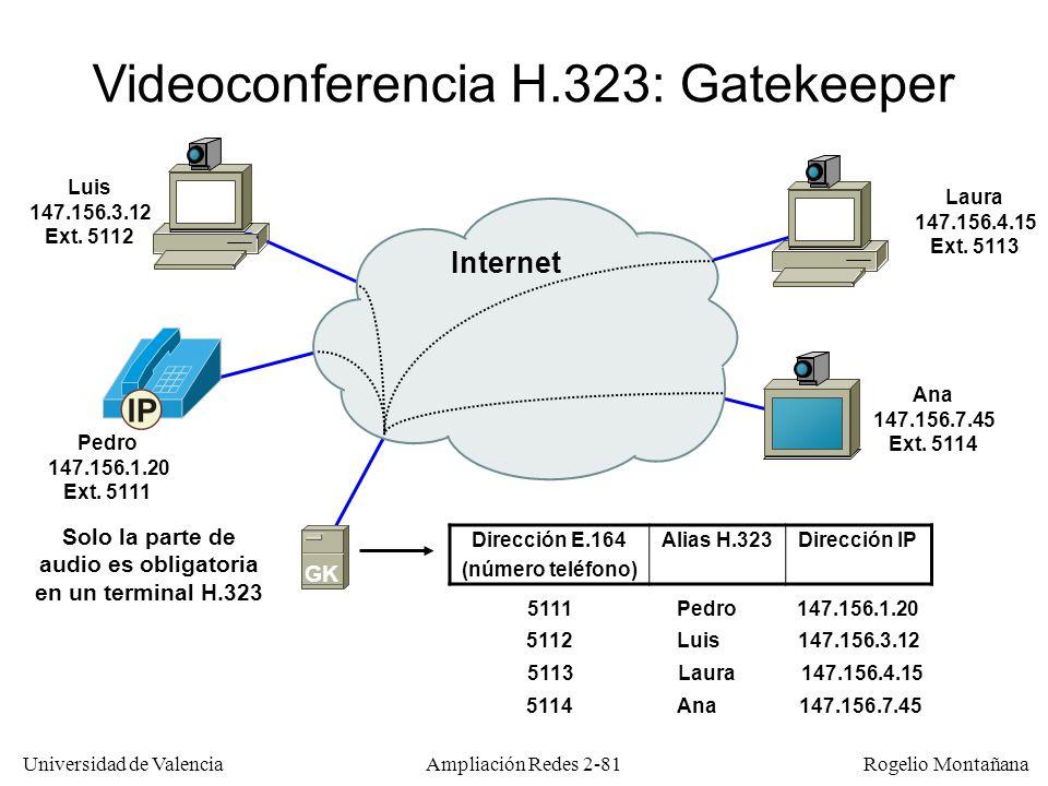 Universidad de Valencia Rogelio Montañana Ampliación Redes 2-80 Terminales de videoconferencia Polycom ViewStation SP128 Video: H.261, H.263+ Audio: G.711, G.722, G.728 Caudal: 56-128 Kb/s (H.320), 56-768 Kb/s (H.323) Formatos: CIF, QCIF Peso: 2,7 Kg Conexiones ent./sal.: video v audio Precio: 5.000 euros Polycom ViaVideo Video: H.261, H.263, H.263+ Audio: G.711, G.722, G.728, G.723.1 Caudal: 32-384 Kb/s (H.323) Formatos: CIF, QCIF Peso: 250 g Conexiones ent./sal.: USB, audio Precio: 500 euros