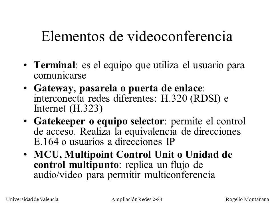 Universidad de Valencia Rogelio Montañana Ampliación Redes 2-83 Sumario Fundamentos de telefonía.