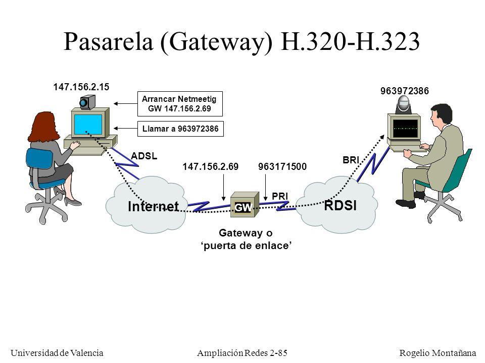 Universidad de Valencia Rogelio Montañana Ampliación Redes 2-84 Elementos de videoconferencia Terminal: es el equipo que utiliza el usuario para comunicarse Gateway, pasarela o puerta de enlace: interconecta redes diferentes: H.320 (RDSI) e Internet (H.323) Gatekeeper o equipo selector: permite el control de acceso.