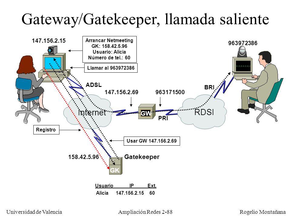 Universidad de Valencia Rogelio Montañana Ampliación Redes 2-87 Gateway/Gatekeeper, llamada entrante Internet GW RDSI 147.156.2.15 147.156.2.69 Gatekeeper o equipo selector 158.42.5.96 963171500 963972386 BRI PRI Usuario IP Ext.