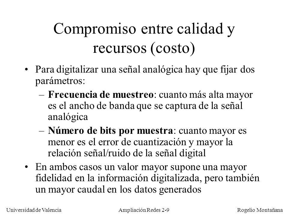 Universidad de Valencia Rogelio Montañana Ampliación Redes 2-19 Limitación Comparación de codecs Fuente Simulación de canal El tren es un medio de transporte cómodo.