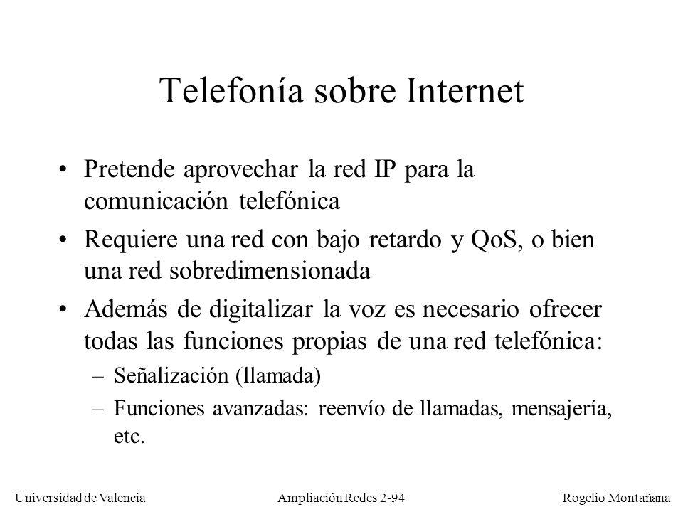 Universidad de Valencia Rogelio Montañana Ampliación Redes 2-93 Sumario Fundamentos de telefonía.
