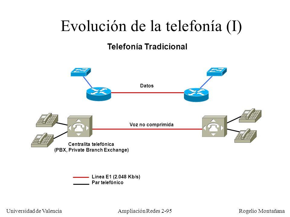 Universidad de Valencia Rogelio Montañana Ampliación Redes 2-94 Telefonía sobre Internet Pretende aprovechar la red IP para la comunicación telefónica Requiere una red con bajo retardo y QoS, o bien una red sobredimensionada Además de digitalizar la voz es necesario ofrecer todas las funciones propias de una red telefónica: –Señalización (llamada) –Funciones avanzadas: reenvío de llamadas, mensajería, etc.