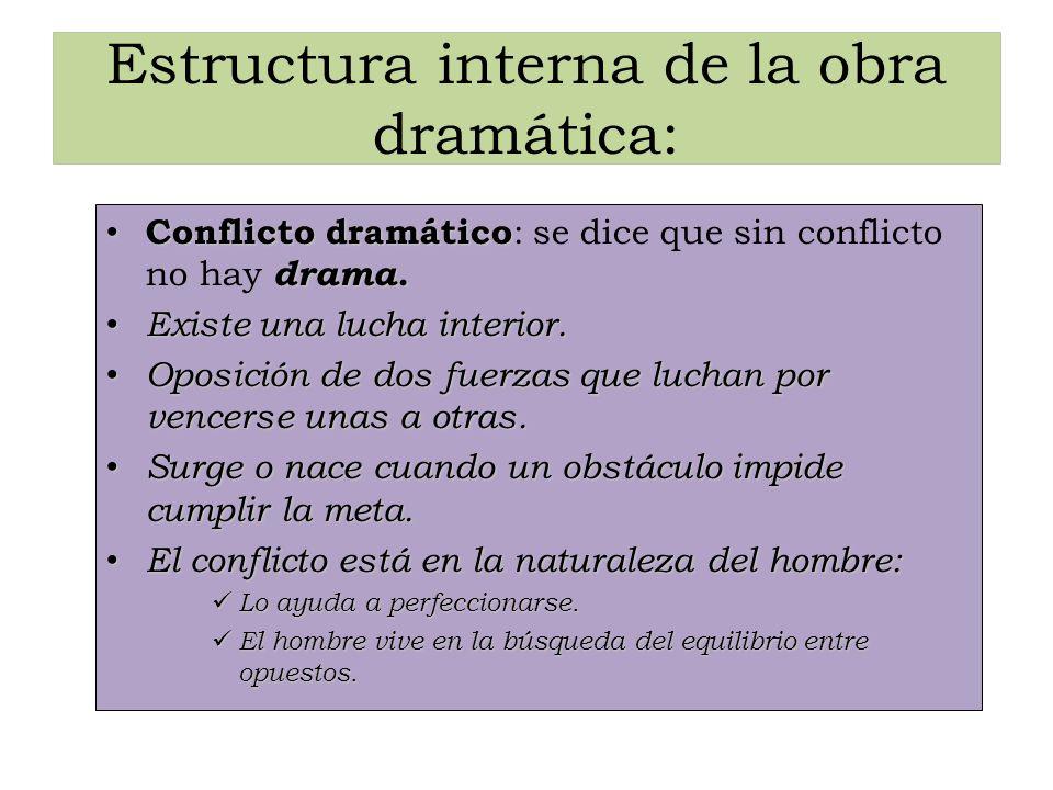 Estructura interna de la obra dramática: Conflicto dramático drama. Conflicto dramático : se dice que sin conflicto no hay drama. Existe una lucha int