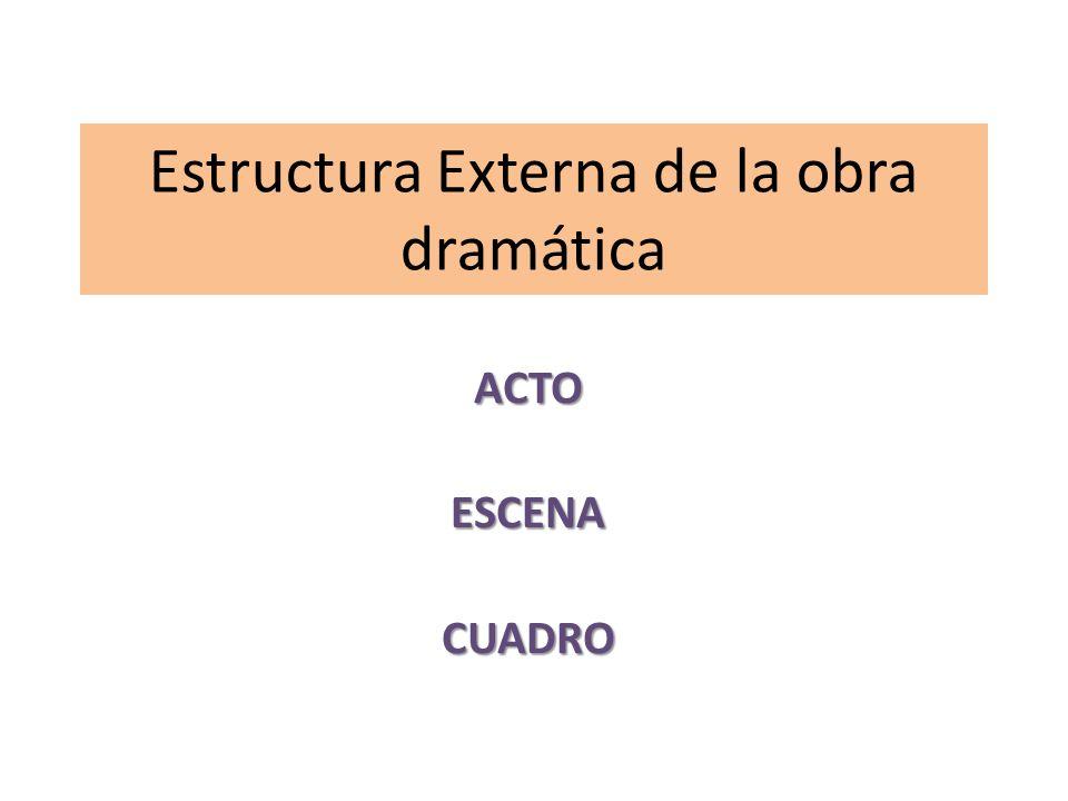 Estructura Externa de la obra dramática ACTOESCENACUADRO