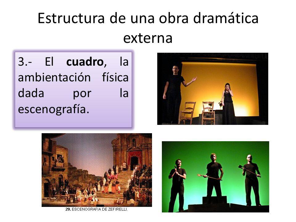 Estructura de una obra dramática externa 3.- El cuadro, la ambientación física dada por la escenografía.
