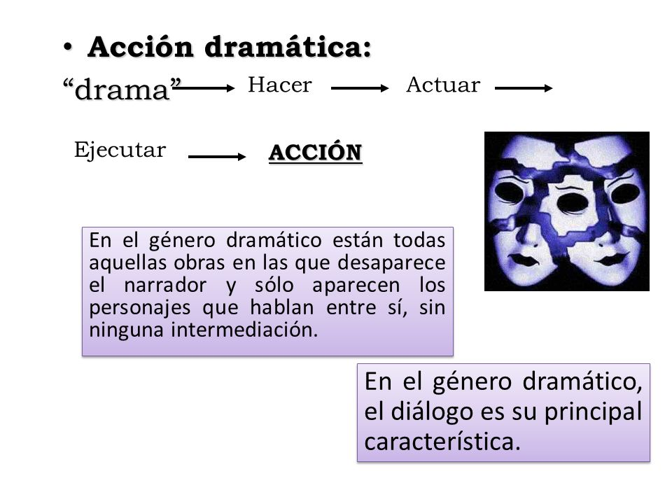 Acción dramática: Acción dramática:drama HacerActuar Ejecutar ACCIÓN En el género dramático, el diálogo es su principal característica. En el género d