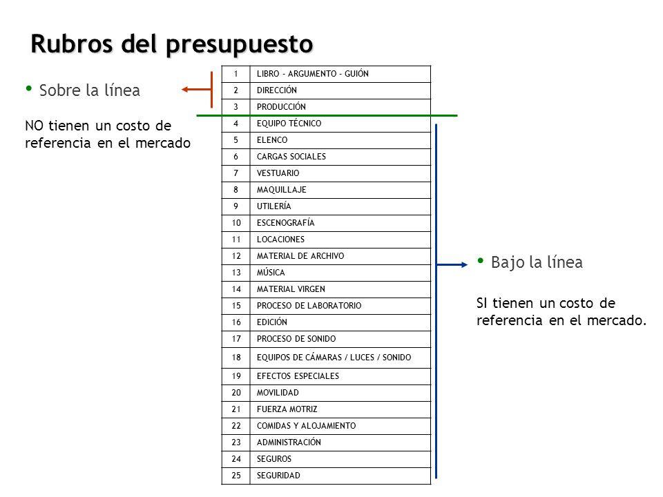 Rubros del presupuesto 1LIBRO - ARGUMENTO - GUIÓN 2DIRECCIÓN 3PRODUCCIÓN 4EQUIPO TÉCNICO 5ELENCO 6CARGAS SOCIALES 7VESTUARIO 8MAQUILLAJE 9UTILERÍA 10E