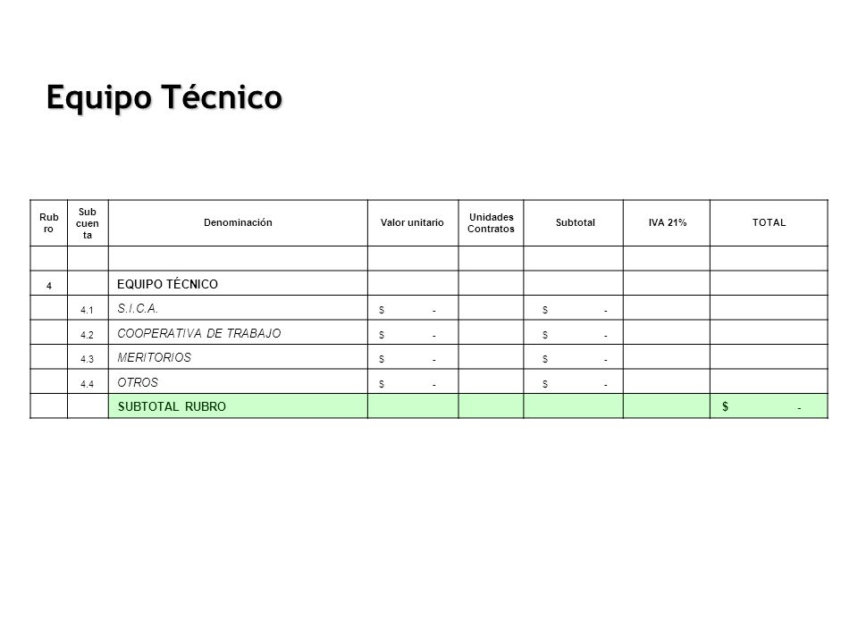 Rub ro Sub cuen ta DenominaciónValor unitario Unidades Contratos Subtotal IVA 21% TOTAL 4 EQUIPO TÉCNICO 4.1 S.I.C.A. $ - 4.2 COOPERATIVA DE TRABAJO $