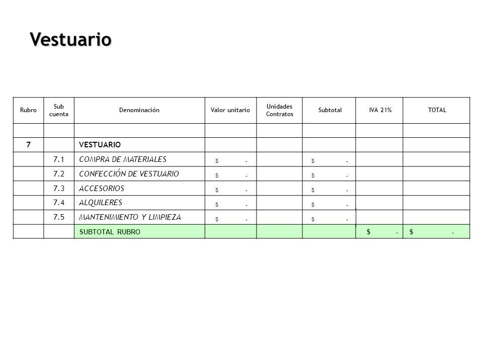 Rubro Sub cuenta DenominaciónValor unitario Unidades Contratos Subtotal IVA 21% TOTAL 7 VESTUARIO 7.1COMPRA DE MATERIALES $ - 7.2CONFECCIÓN DE VESTUAR