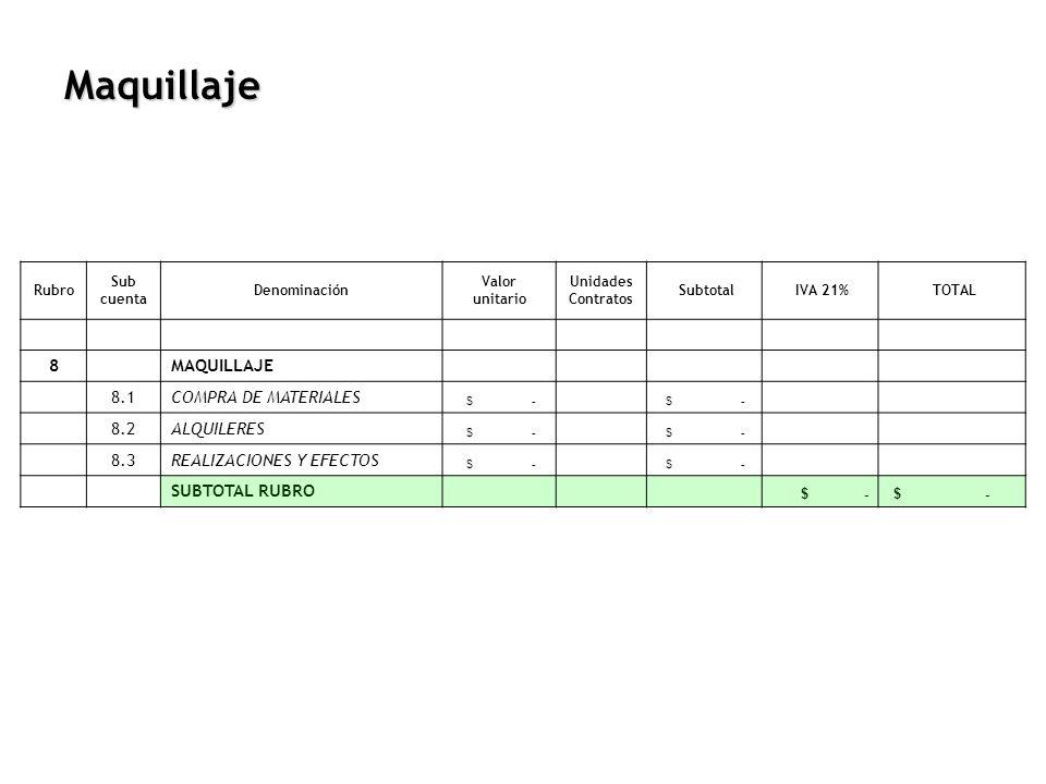 Rubro Sub cuenta Denominación Valor unitario Unidades Contratos Subtotal IVA 21% TOTAL 8 MAQUILLAJE 8.1COMPRA DE MATERIALES $ - 8.2ALQUILERES $ - 8.3R