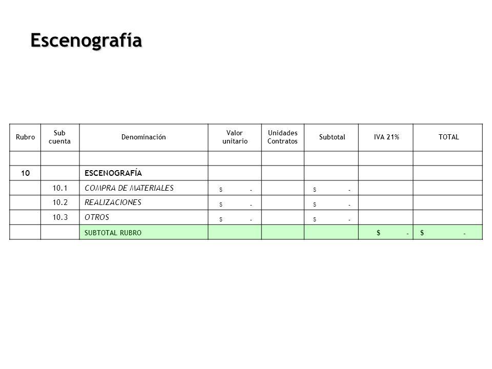 Escenografía Rubro Sub cuenta Denominación Valor unitario Unidades Contratos Subtotal IVA 21% TOTAL 10 ESCENOGRAFÍA 10.1COMPRA DE MATERIALES $ - 10.2R