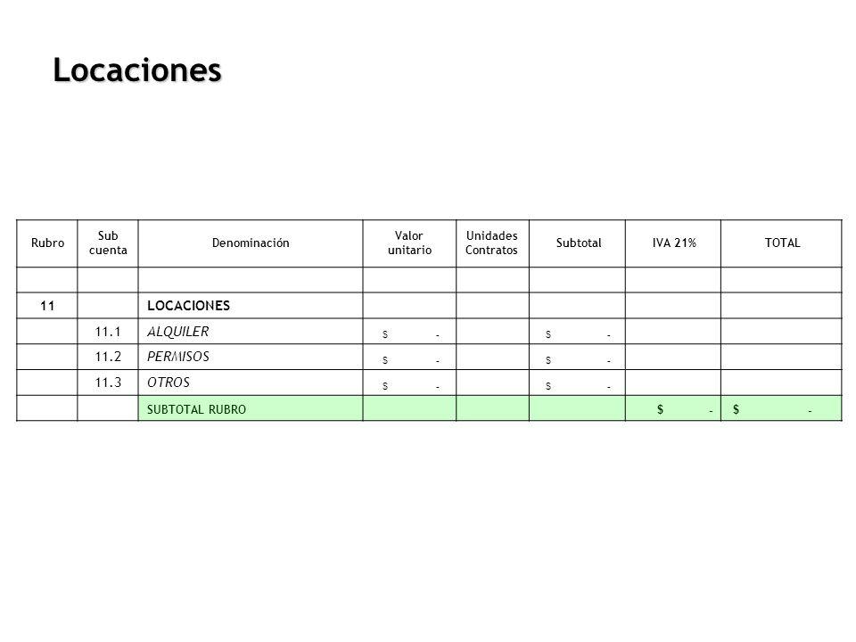 Locaciones Rubro Sub cuenta Denominación Valor unitario Unidades Contratos Subtotal IVA 21% TOTAL 11 LOCACIONES 11.1ALQUILER $ - 11.2PERMISOS $ - 11.3