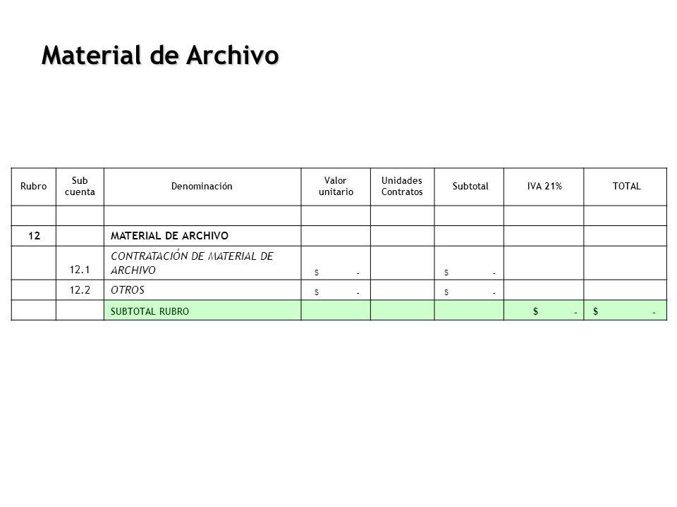 Material de Archivo Rubro Sub cuenta Denominación Valor unitario Unidades Contratos Subtotal IVA 21% TOTAL 12 MATERIAL DE ARCHIVO 12.1 CONTRATACIÓN DE