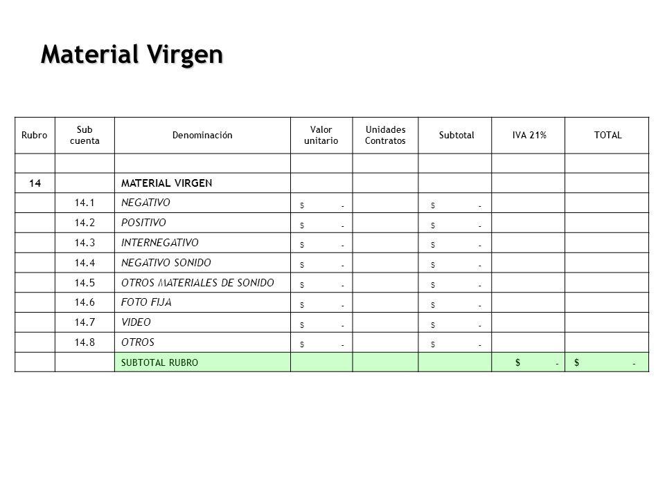 Material Virgen Rubro Sub cuenta Denominación Valor unitario Unidades Contratos Subtotal IVA 21% TOTAL 14 MATERIAL VIRGEN 14.1NEGATIVO $ - 14.2POSITIV