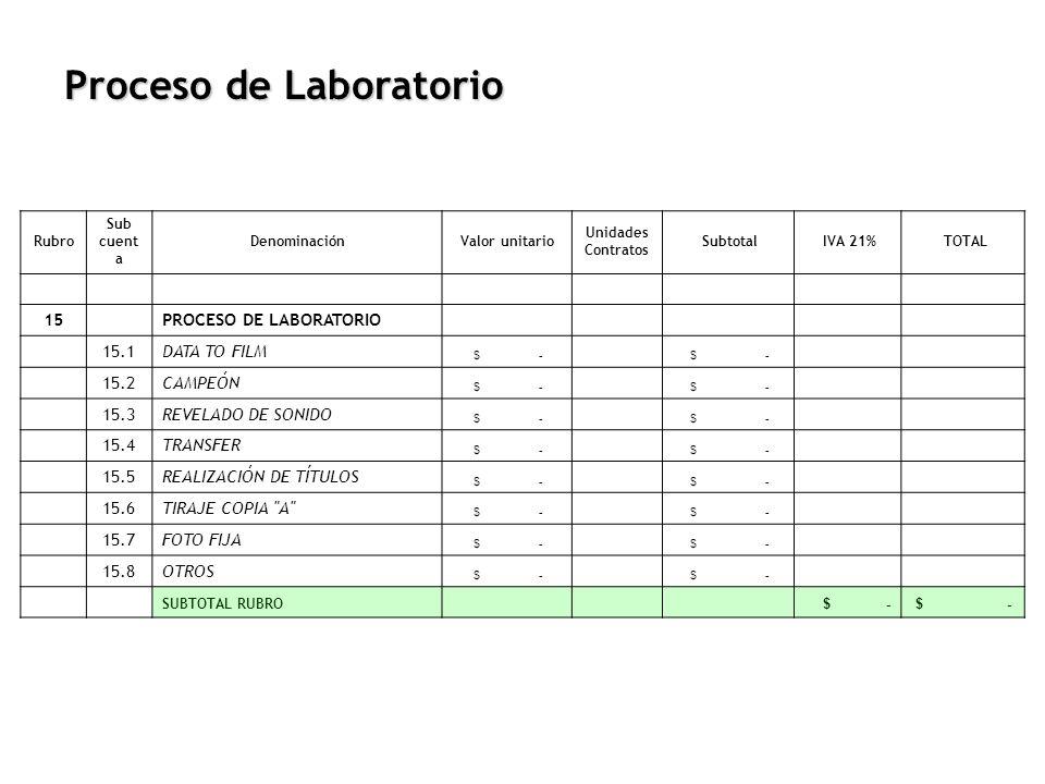 Proceso de Laboratorio Rubro Sub cuent a DenominaciónValor unitario Unidades Contratos Subtotal IVA 21% TOTAL 15 PROCESO DE LABORATORIO 15.1DATA TO FI