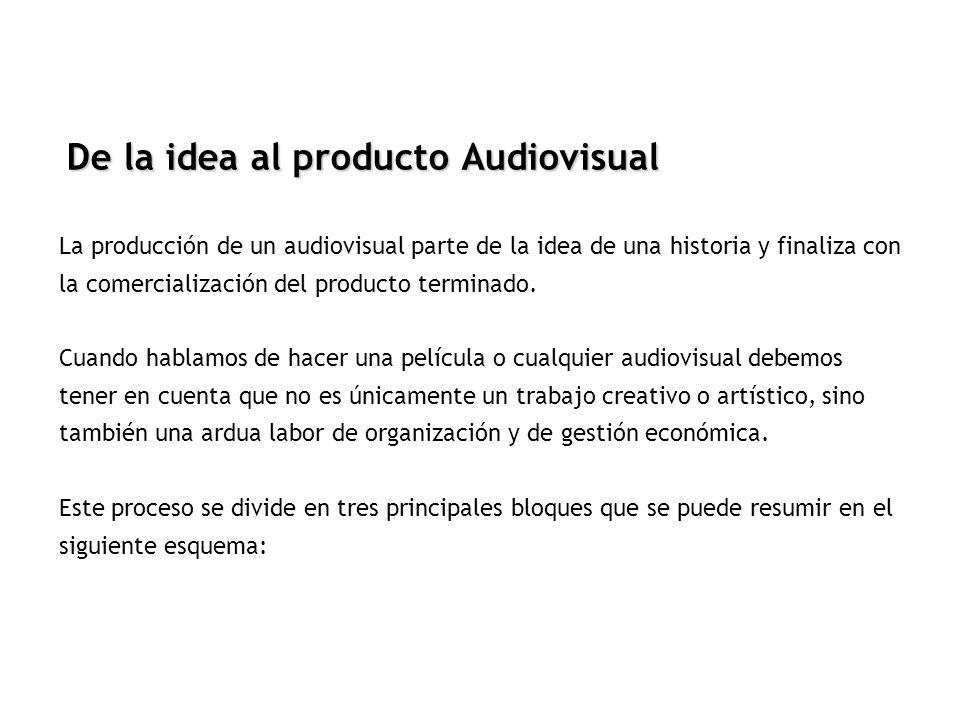 La producción de un audiovisual parte de la idea de una historia y finaliza con la comercialización del producto terminado. Cuando hablamos de hacer u