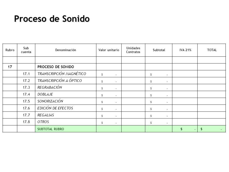 Proceso de Sonido Rubro Sub cuenta DenominaciónValor unitario Unidades Contratos Subtotal IVA 21% TOTAL 17 PROCESO DE SONIDO 17.1TRANSCRIPCIÓN MAGNÉTI