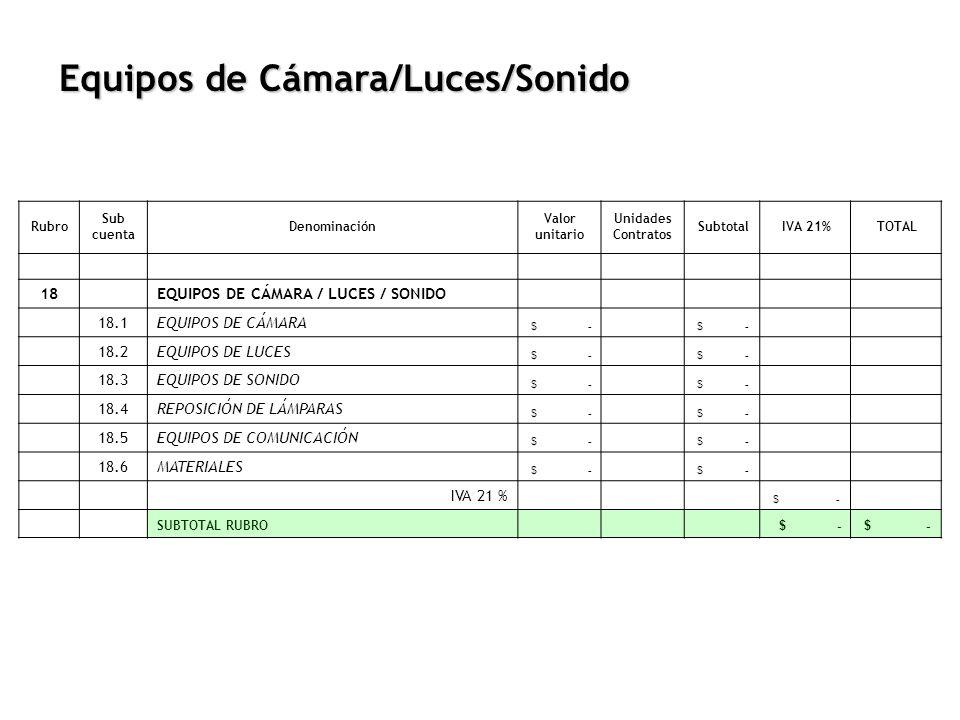 Equipos de Cámara/Luces/Sonido Rubro Sub cuenta Denominación Valor unitario Unidades Contratos Subtotal IVA 21% TOTAL 18 EQUIPOS DE CÁMARA / LUCES / S