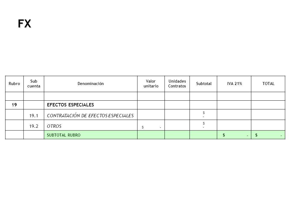FX Rubro Sub cuenta Denominación Valor unitario Unidades Contratos Subtotal IVA 21% TOTAL 19 EFECTOS ESPECIALES 19.1CONTRATACIÓN DE EFECTOS ESPECIALES