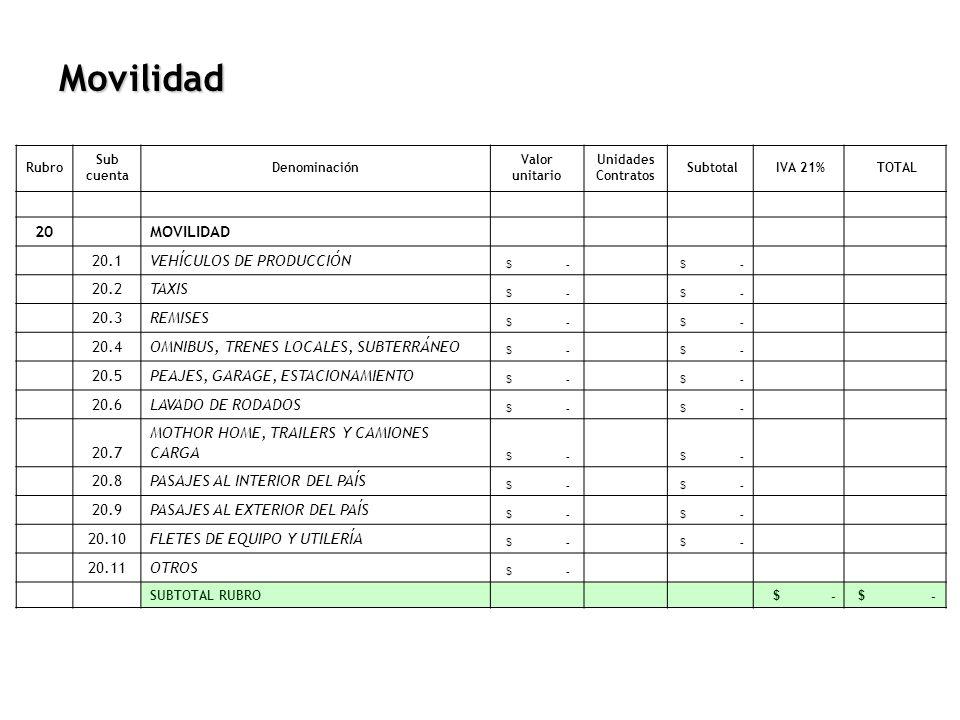Movilidad Rubro Sub cuenta Denominación Valor unitario Unidades Contratos Subtotal IVA 21% TOTAL 20 MOVILIDAD 20.1VEHÍCULOS DE PRODUCCIÓN $ - 20.2TAXI