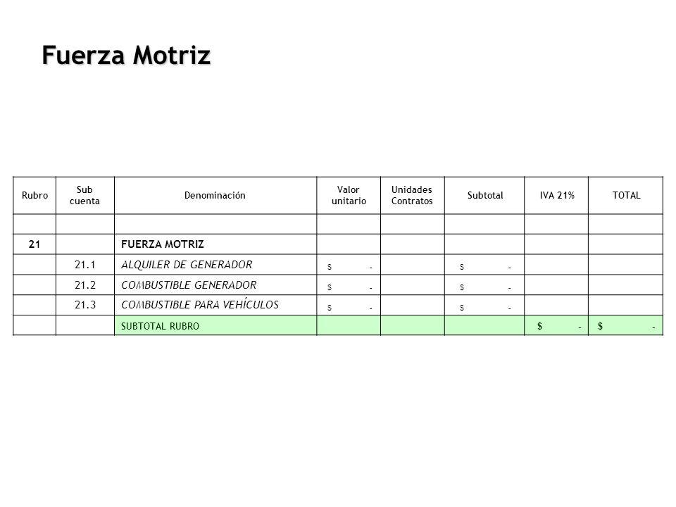 Fuerza Motriz Rubro Sub cuenta Denominación Valor unitario Unidades Contratos Subtotal IVA 21% TOTAL 21 FUERZA MOTRIZ 21.1ALQUILER DE GENERADOR $ - 21