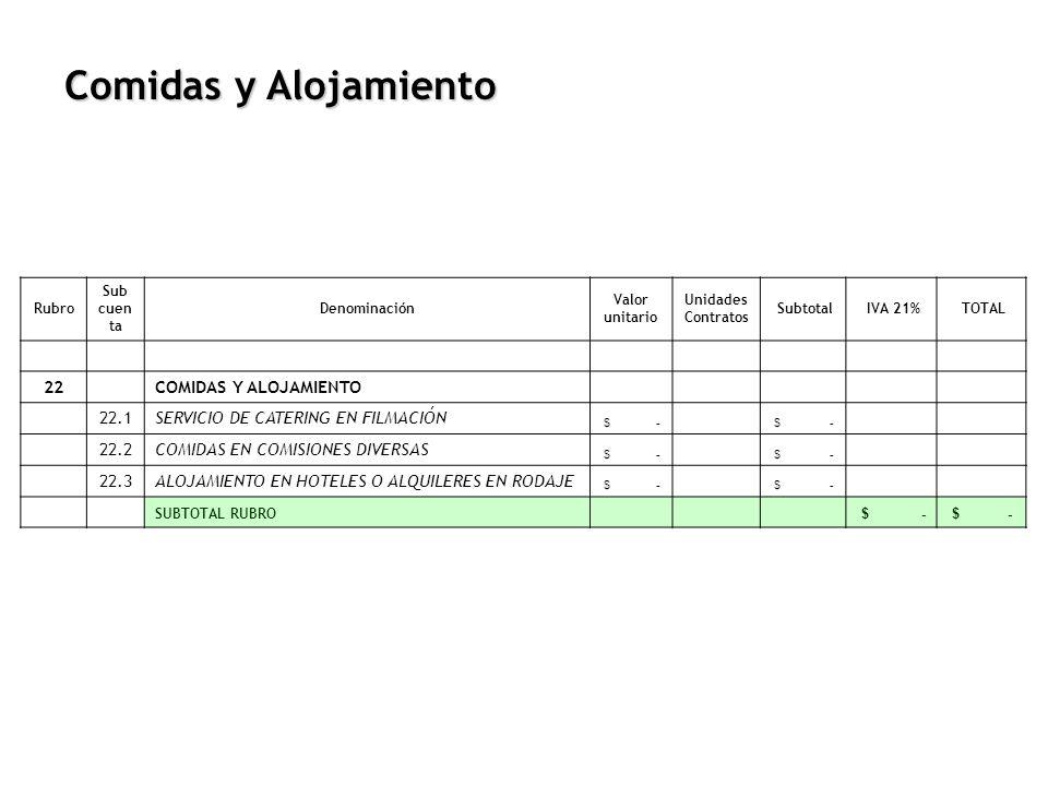 Comidas y Alojamiento Rubro Sub cuen ta Denominación Valor unitario Unidades Contratos Subtotal IVA 21% TOTAL 22 COMIDAS Y ALOJAMIENTO 22.1SERVICIO DE