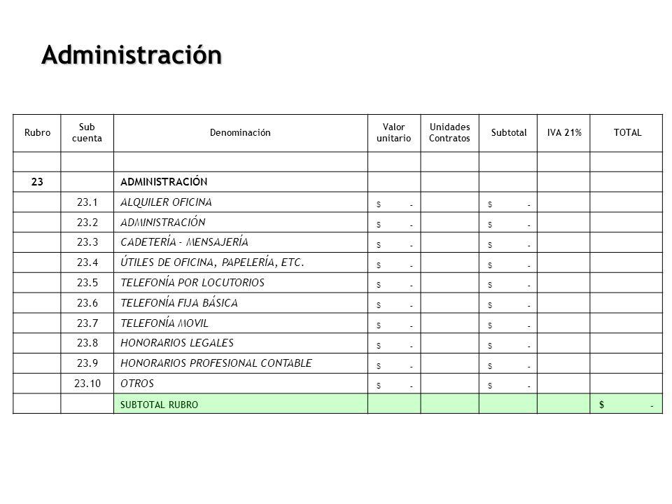 Administración Rubro Sub cuenta Denominación Valor unitario Unidades Contratos Subtotal IVA 21% TOTAL 23 ADMINISTRACIÓN 23.1ALQUILER OFICINA $ - 23.2A