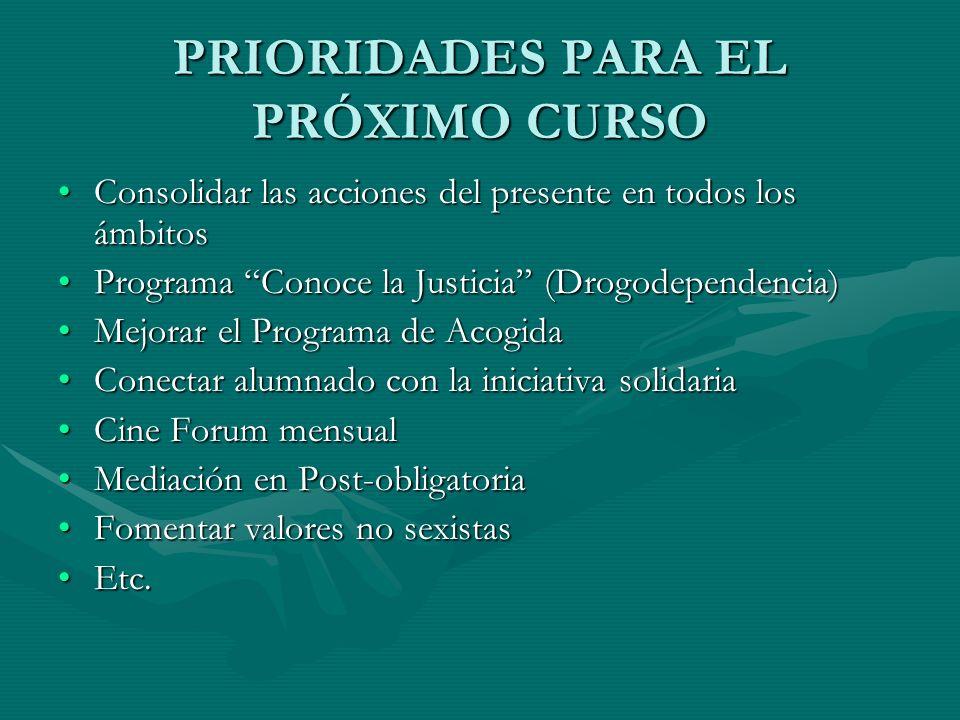 PRIORIDADES PARA EL PRÓXIMO CURSO Consolidar las acciones del presente en todos los ámbitosConsolidar las acciones del presente en todos los ámbitos P