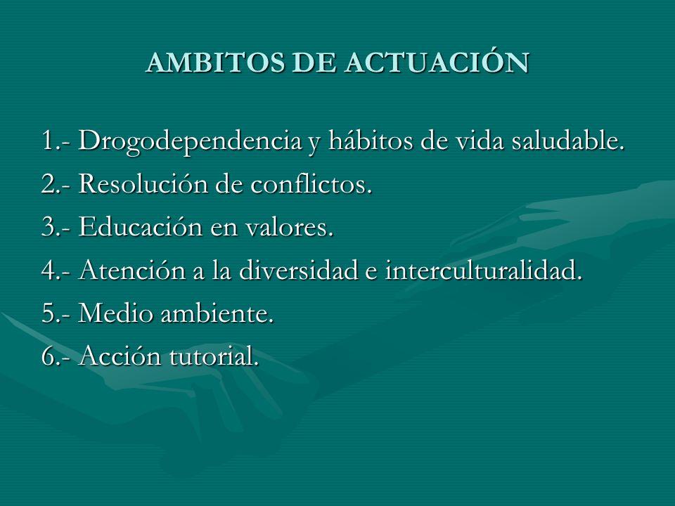 AMBITOS DE ACTUACIÓN 1.- Drogodependencia y hábitos de vida saludable. 2.- Resolución de conflictos. 3.- Educación en valores. 4.- Atención a la diver