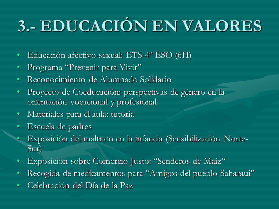 3.- EDUCACIÓN EN VALORES Educación afectivo-sexual: ETS-4º ESO (6H)Educación afectivo-sexual: ETS-4º ESO (6H) Programa Prevenir para VivirPrograma Pre