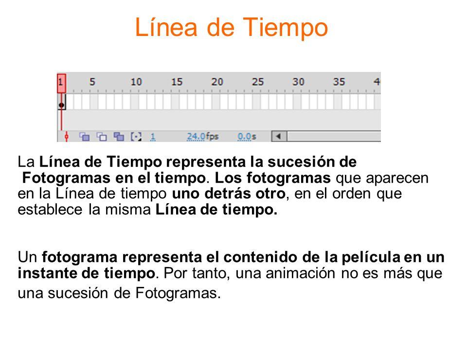 Línea de Tiempo La Línea de Tiempo representa la sucesión de Fotogramas en el tiempo. Los fotogramas que aparecen en la Línea de tiempo uno detrás otr