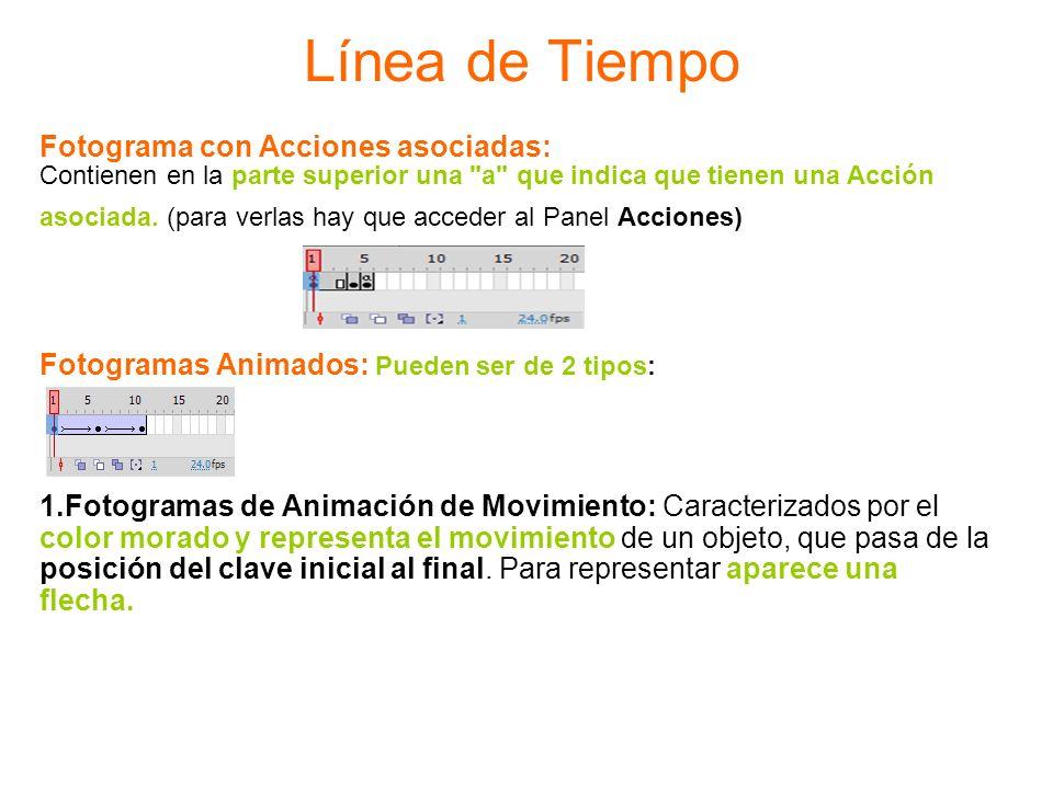 Línea de Tiempo Fotograma con Acciones asociadas: Contienen en la parte superior una