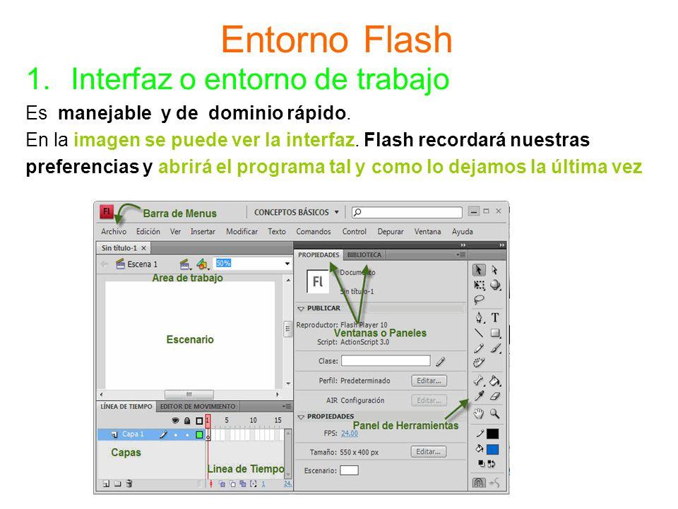 Entorno Flash 1.Interfaz o entorno de trabajo Es manejable y de dominio rápido. En la imagen se puede ver la interfaz. Flash recordará nuestras prefer