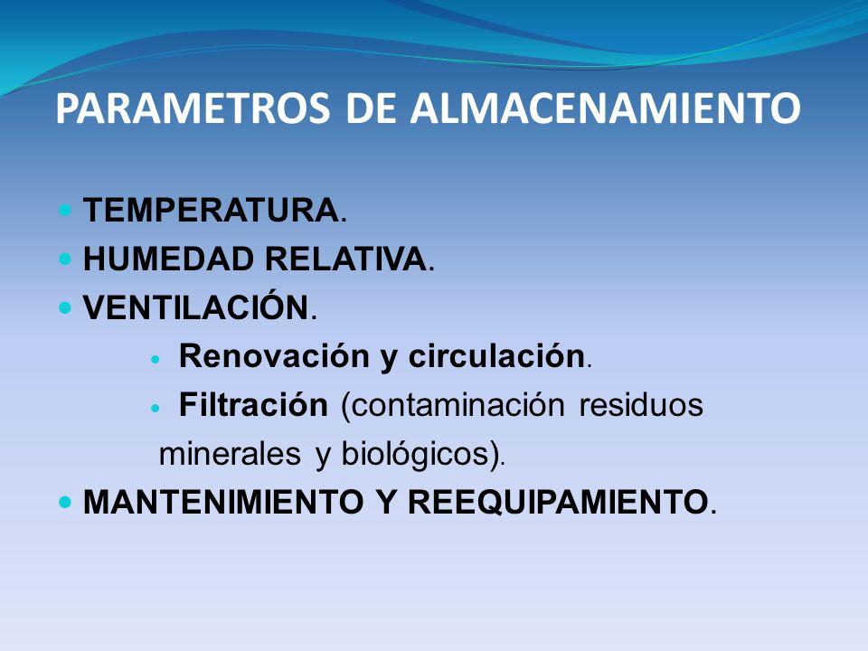 PARAMETROS DE ALMACENAMIENTO TEMPERATURA. HUMEDAD RELATIVA. VENTILACIÓN. Renovación y circulación. Filtración (contaminación residuos minerales y biol